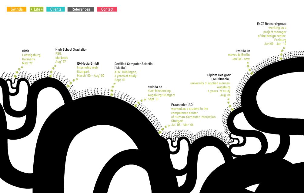 Webdesign Porfoliowebsite